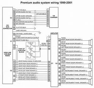 98 Jeep Grand Cherokee Radio Wiring Diagram