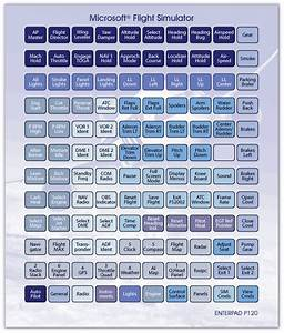 keyboard overlay template - fsx keyboard overlay free download elsevier social