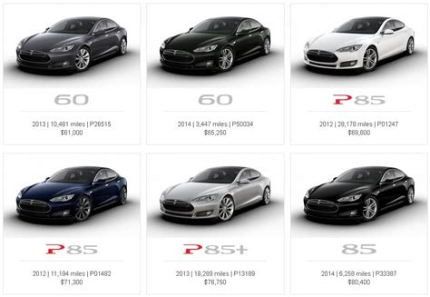 All Models by Tesla Will Now Sell You A Used Model S