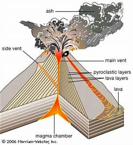 Test Virtual Field Trip: What Causes a Volcanic Eruption?