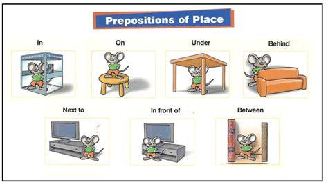 historia de las preposiciones de lugar en la gramatica