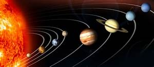The Solar System Explained