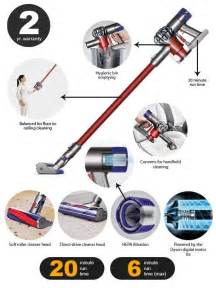 Dyson Hard Floor Tool Cordless by Dyson V6 Absolute Review
