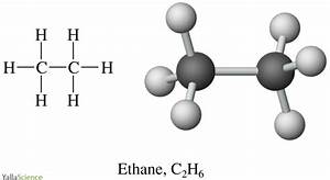 Ethane  Minor Component Of Natural Gas