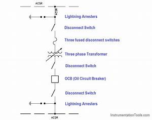 Single Line Diagram Instrumentation Tools