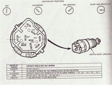 Diagram For Ignition Switch Wiring Ford Truck