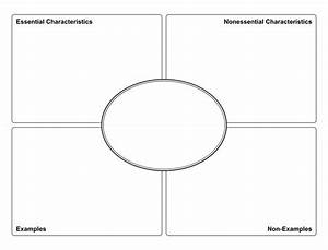 8 Best Printable Frayer Model Graphic Organizers