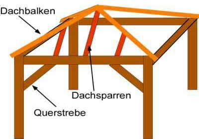 Dach Für Holzpavillon by Garten Pavillon Selber Bauen Diy Abc
