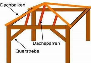 Carport Selber Bauen Material : garten pavillon selber bauen diy abc ~ Markanthonyermac.com Haus und Dekorationen