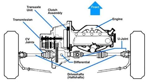 front wheel drive cars  rear differential quora