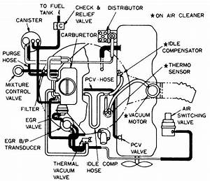 1995 Isuzu Trooper Engine Hoses Diagram