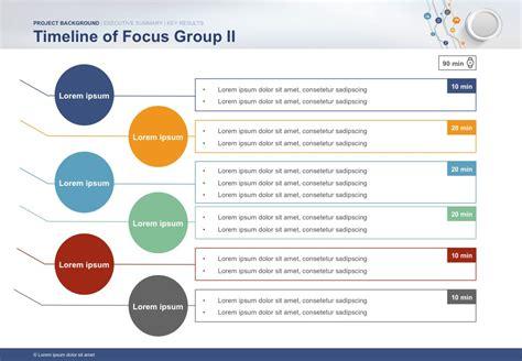 powerpoint design chart factory