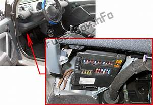 Fuse Box Diagram  U0026gt  Smart Fortwo  W450  2002