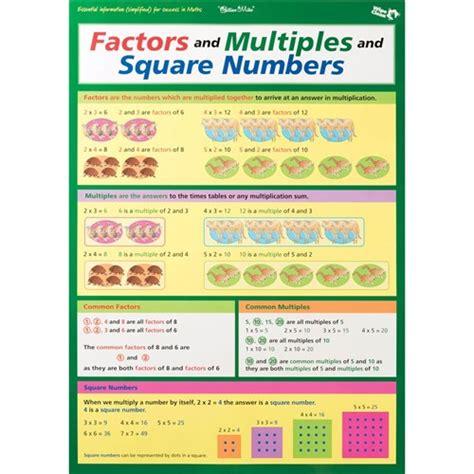 Zecc097  Chart  Times Tables Green  Factors & Multiples  Kookaburra Educational Resources
