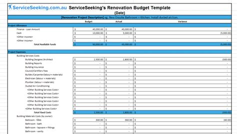 home renovation checklist template