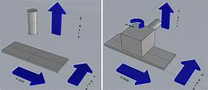 Should You Choose A Horizontal Or Vertical Machining