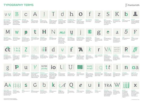 The A-z Of Typographic Terms