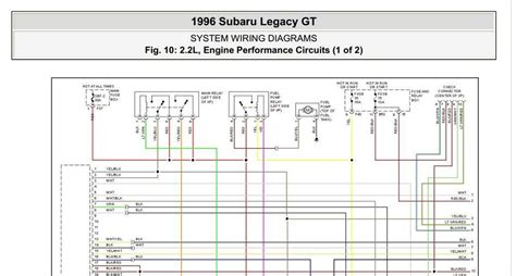 saburu legacy gt 1996 system wiring diagrams automotive library