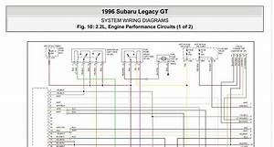 Saburu Legacy Gt 1996 System Wiring Diagrams
