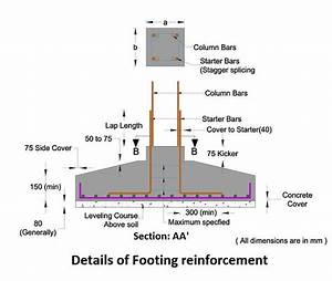 Things to Check Before Concreting Footings - Engineering Feed