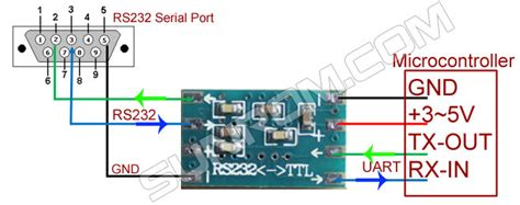 rs ttl module max  sunrom electronics