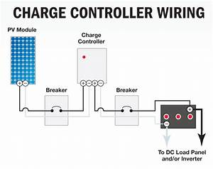 2012 Charge Controller Buyer U0026 39 S Guide