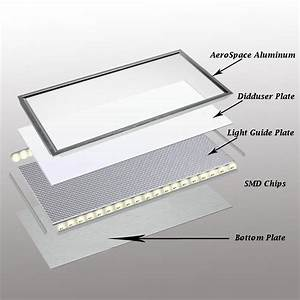 Led ceiling light panel decorative review ozsco