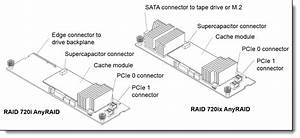 Thinkserver Raid 720i Adapter Family Product Guide