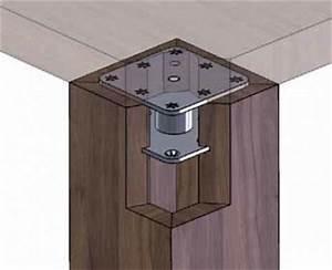 Glasplatten Für Tische : fixissimo hg 80 f r glasplatten f r hohle tischf e ~ Orissabook.com Haus und Dekorationen