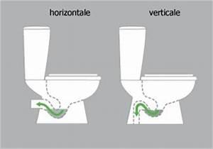 Wc Sortie Vertical : wc poser wc abattant et lave mains toilette leroy ~ Premium-room.com Idées de Décoration