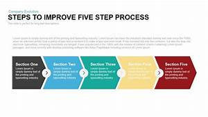 Powerpoint Template Process Five Simple  But Important