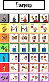 boardmaker images pronouns speech  language speech