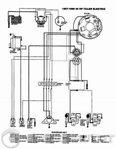 Schema Motore 737  Quello  U00e8 Un Termostato   Pag  3