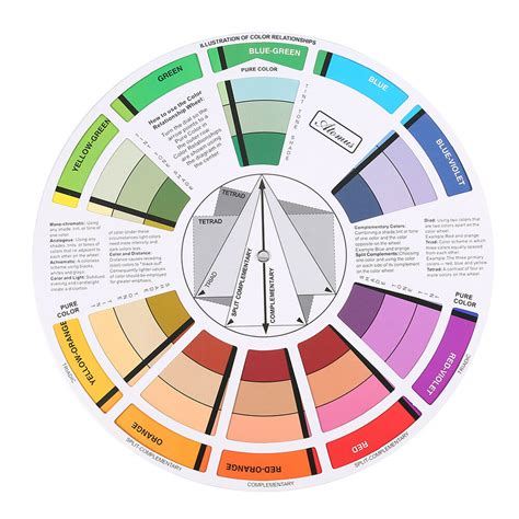 portable pocket color wheel painting mixing guide tool for color selection 953880617434 ebay