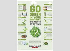 Go Green in Your Apartment MonthbyMonth Infographic
