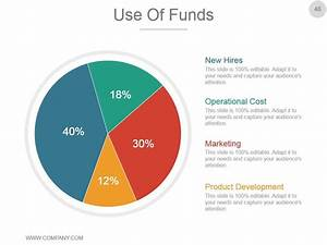 Venture Capital Investment Proposal Template Business Investment Proposal Powerpoint Presentation