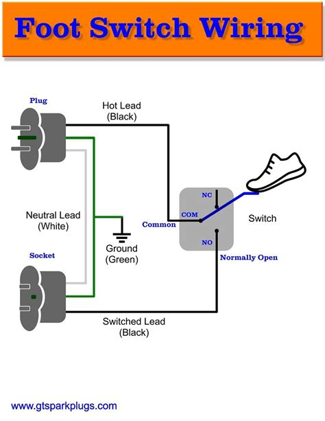 Wiring A Switch Leg by Foot Wire Diagram Wiring Diagram