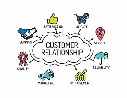 Relationship Customer Chart Icons Relationships Management Build