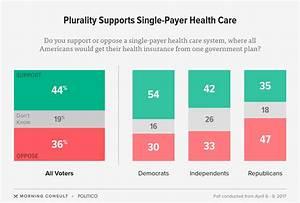 Should the U.S. adopt Medicare for all? | OregonLive.com