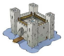 Medieval Castle Design Plans