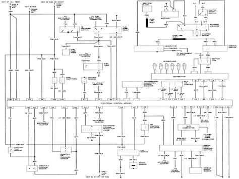 Chevy Fuse Box Wiring by 1996 Chevy Blazer Fuse Box Diagram Wiring Forums
