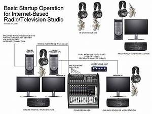 Studiostartup Jpg  800 U00d7600