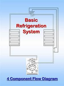 Ph Diagram Refrigerant