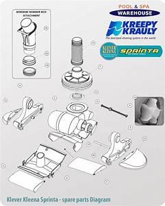 Kreepy Krauly Klever Kleena    Sprinta - Kl33
