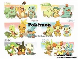 Starter Pokemon Gen 1 6 Poku00e9mon Amino