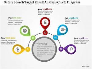 Safety Search Target Result Analysis Circle Diagram Flat