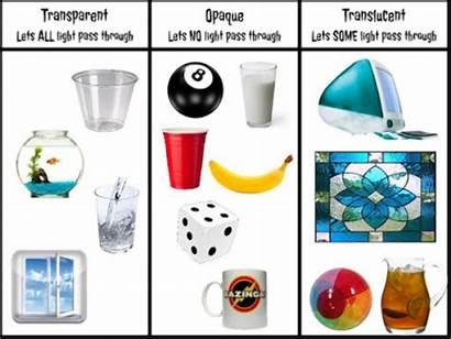Through Different Translucent Objects Transparent Opaque Behaviour