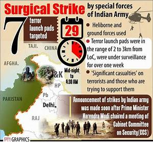Surgical Strike Graphic - 652469 - Oneindia Gallery