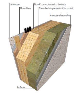 Pareti In Legno Prefabbricate by Prefabbricate In Legno Tecniche Costruttive Casa