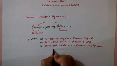 Pronoun Part 1 ( Pronoun Antecedent Agreement) Youtube